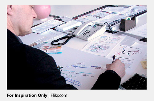How to create a strong consulting value proposition strategies each malvernweather Choice Image