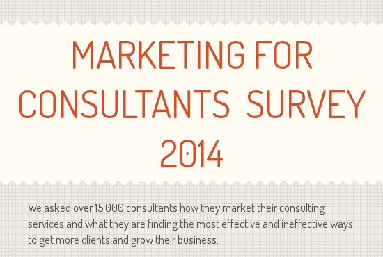 Marketing for Consultants Survey 2014