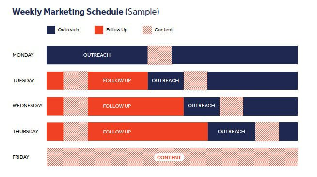 weekly marketing schedule for independent consultants