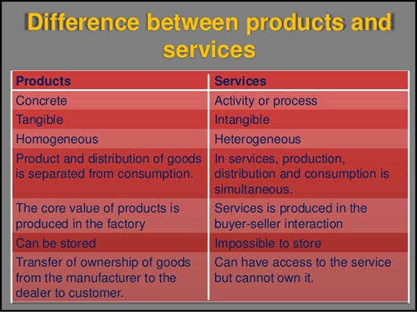 difference between a product and a service